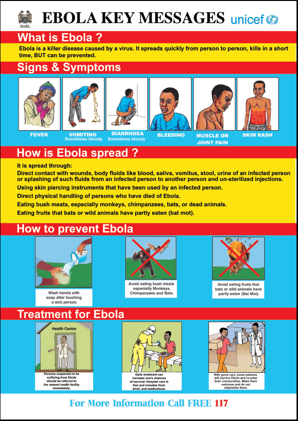Wellness update: Ebola Signs and Symptoms