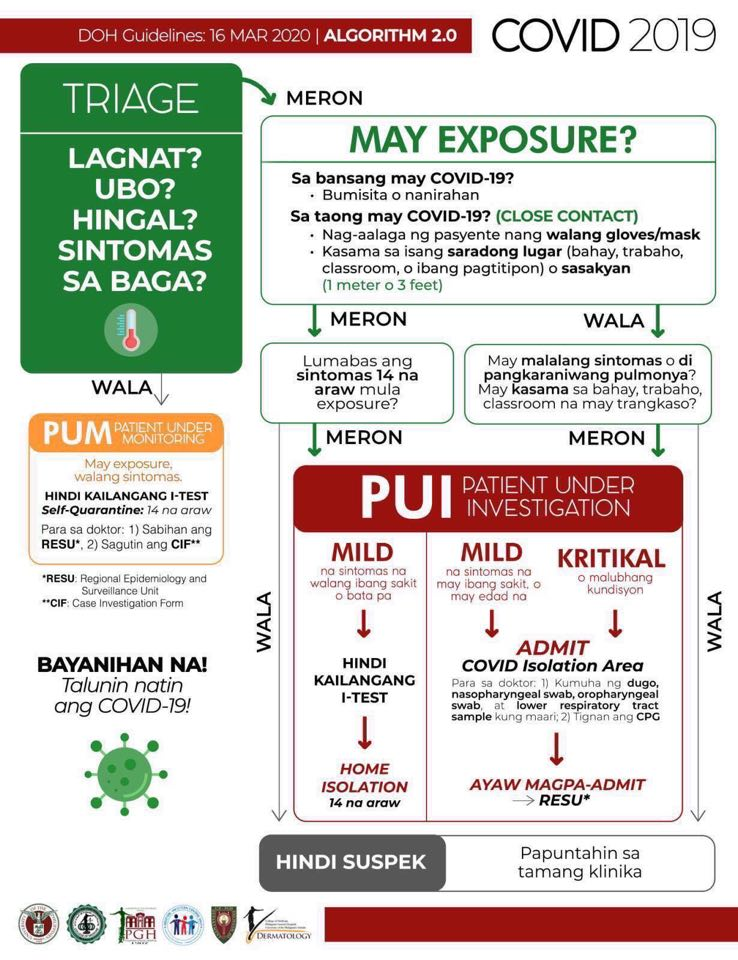 DOH Guidelines: 12 MAR 2020